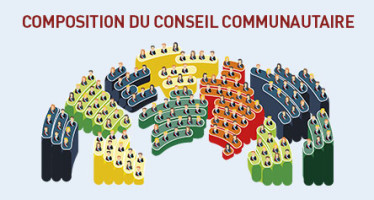 Conseil communautaire v2